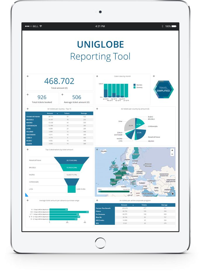 Uniglobe - Online booking tool - Unique reporting tool for all your business trips
